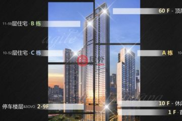 居外网在售马来西亚2卧1卫新开发的房产总占地15216平方米MYR 1,162,000
